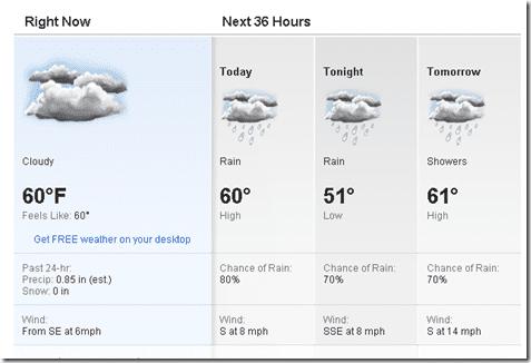 image thumb Rain, Rain Go Away