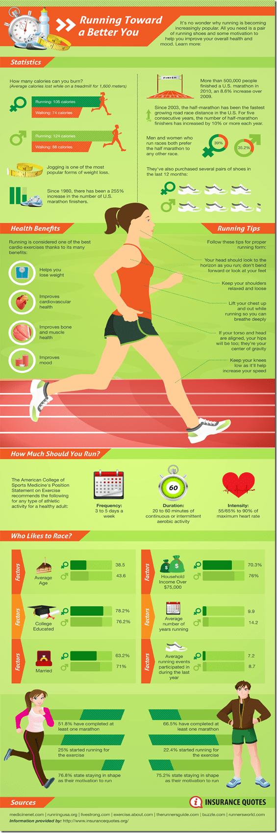 Running-Toward-Better-You-800