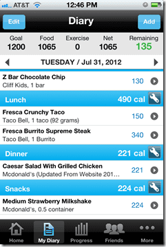 fast food diary