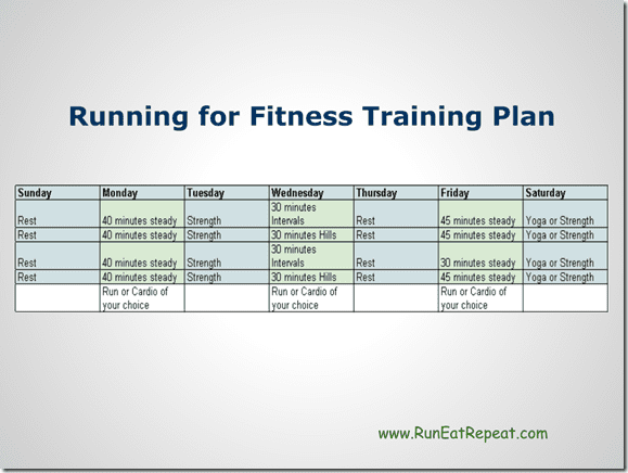 Running Plan for Fitness thumb How Much To Run if You're Not Training for a Race