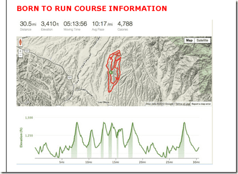 born to run course elevation