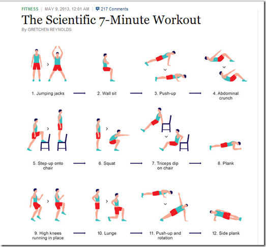 7 minute workout how to