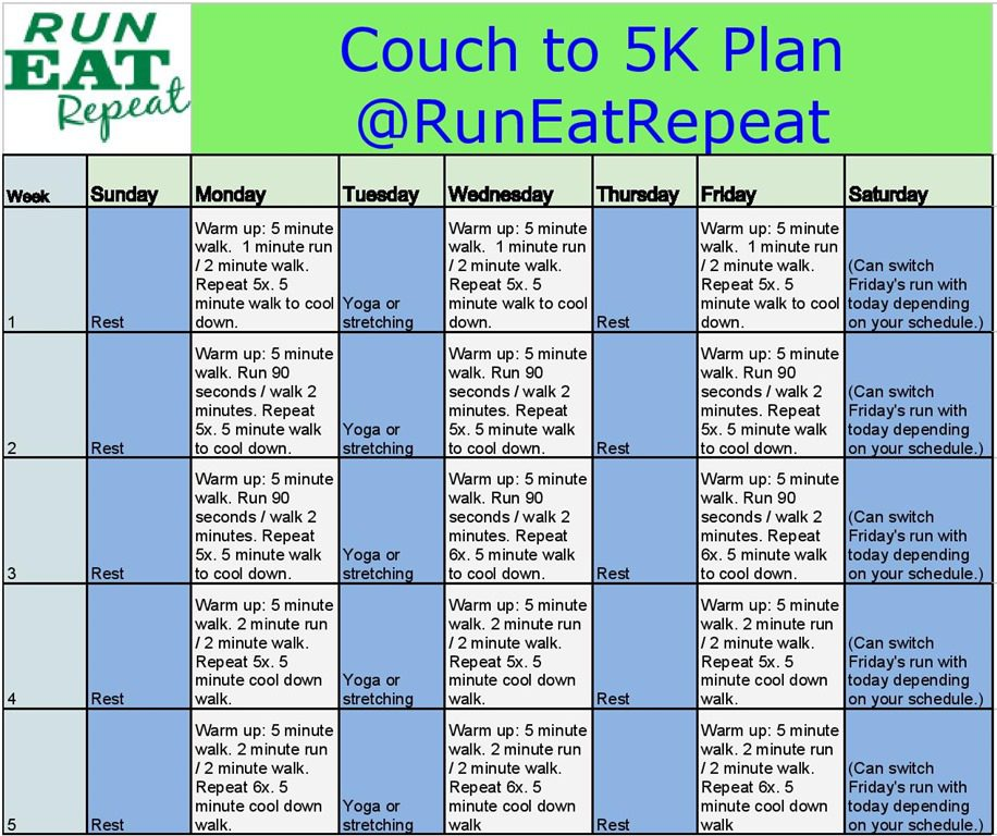 This is a picture of Remarkable Couch to 5k Plan Printable