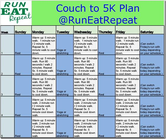 Couch to 5K plan - RunEatRepeat - Sheet1 (5)-page-001
