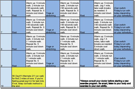 Couch to 5K plan RunEatRepeat Sheet1 5 page 002 thumb Run a 5K Training Plan for New Runners