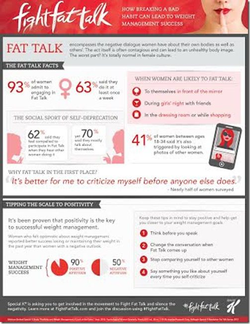 fight fat talk facts thumb Fight the Fat Talk Friday