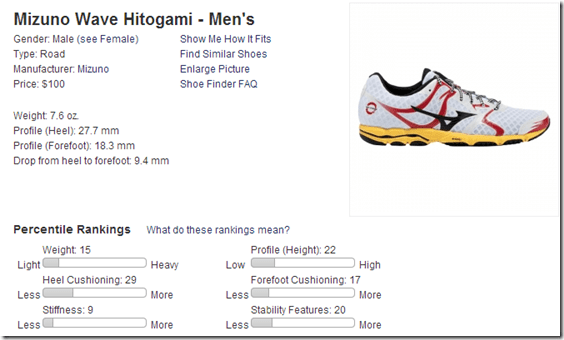 image thumb12 How To Find The Best Running Shoes For You