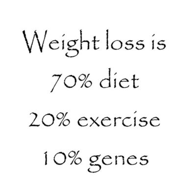 Do You Gain Weight From Not Exercising
