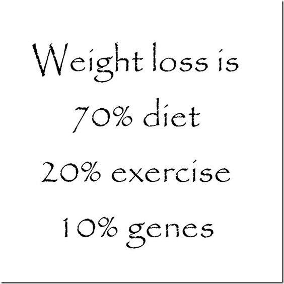 weight loss is 70 percent diet thumb Do You Gain Weight From Not Exercising