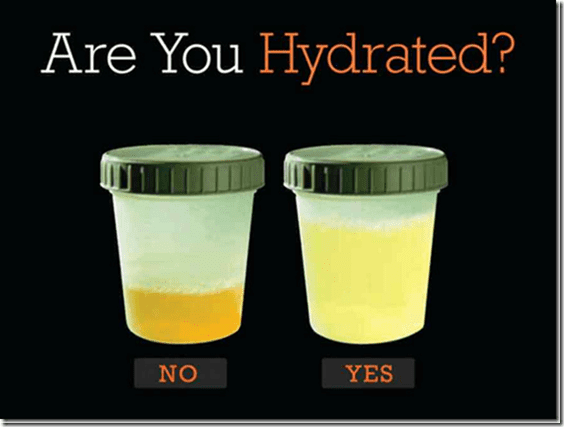 are you hydrated?