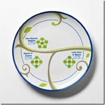 portion control plate