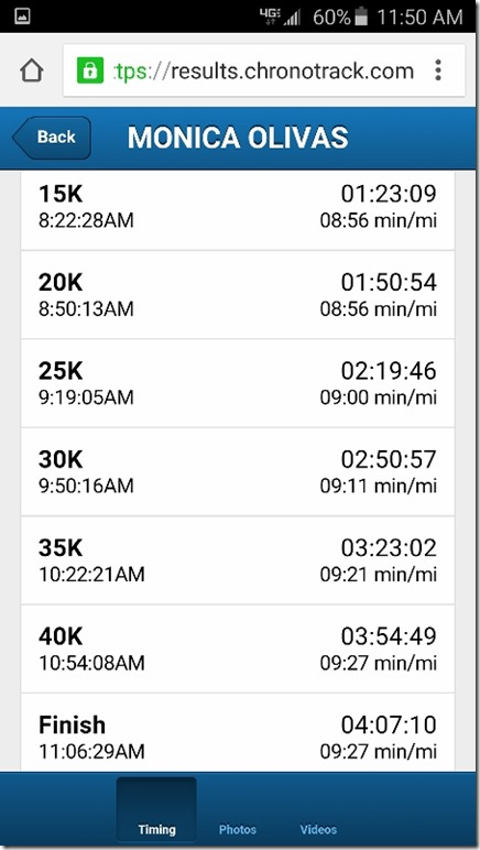 la marathon results and recap blog 6 (450x800)