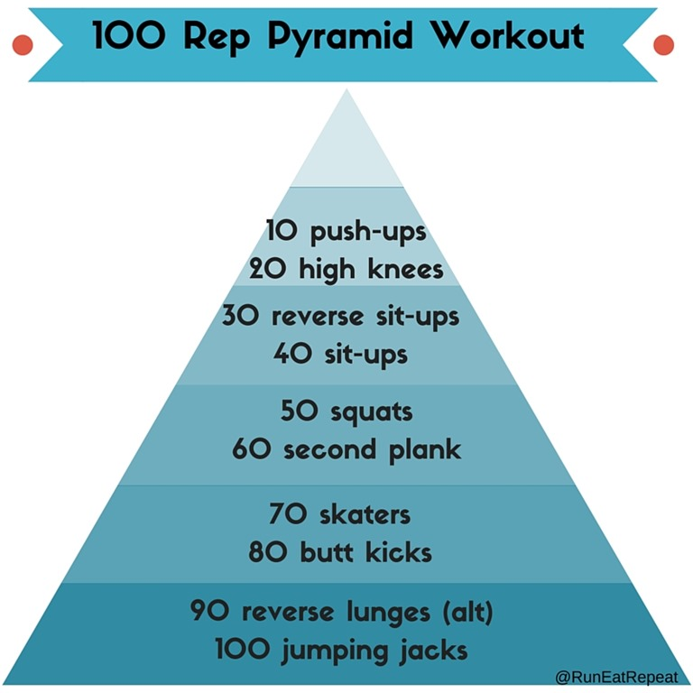 List of Synonyms and Antonyms of the Word: Pyramid Workout