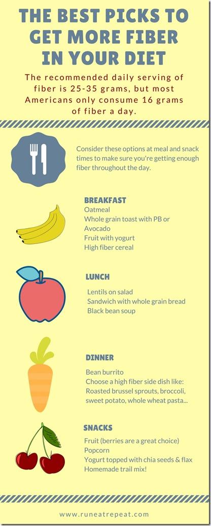 How to Get More Fiberin your diet