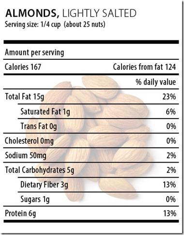almond nutrition info