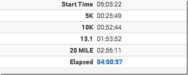 long beach marathon results