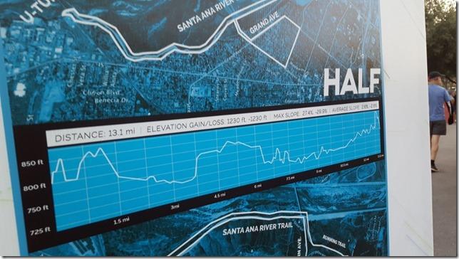 lexus lace up riverside half marathon 5 (800x450)