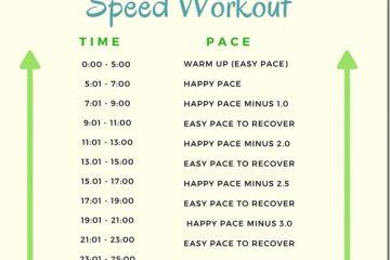 30 Minute Treadmill Speed Workout