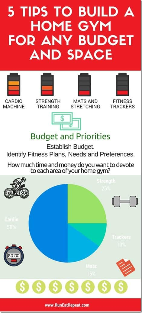 5-HOme-Gym-Tipsfor-your-Budget-and-Space_thumb.jpg