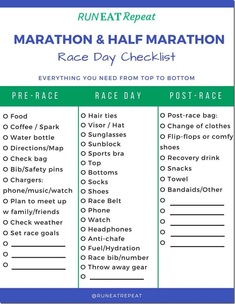 Race Day Checklist