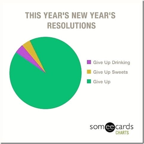 funny new years resolutions (504x504)