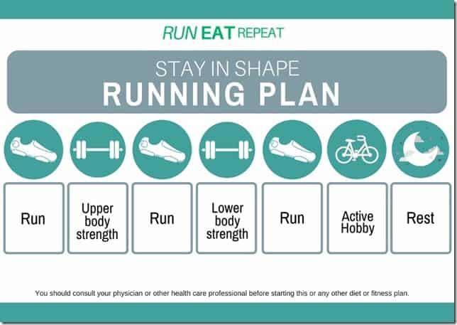 Run Eat Repeat Running Shape Plan (800x566)