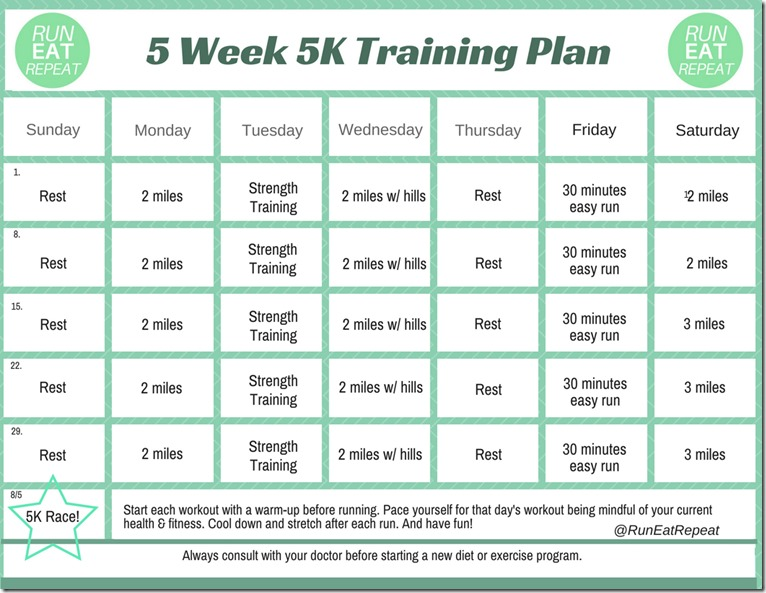 5 week 5K Training Plan for OC 5K race