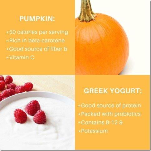 Pumpkin Protein Shake Nutrition information recipe (800x800)
