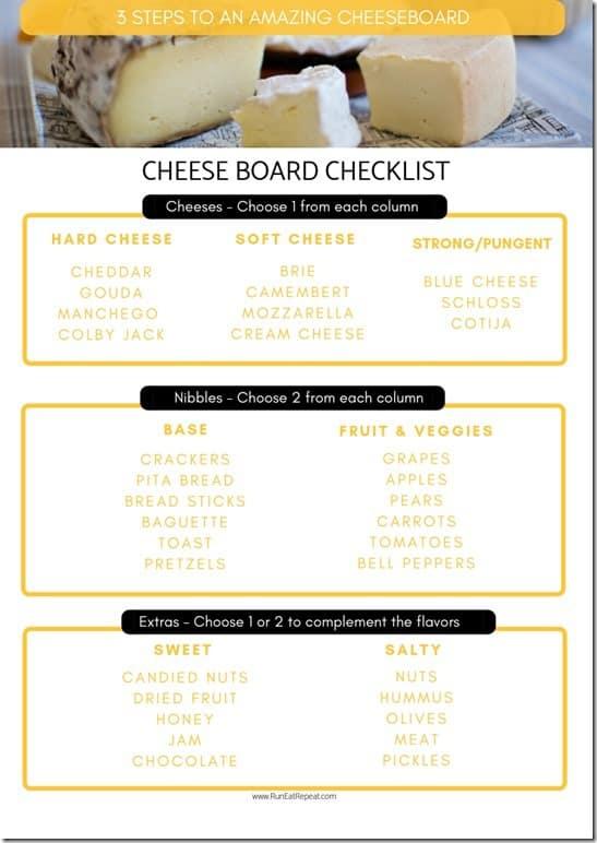 Cheese Board Checklist Real California Milk Tips