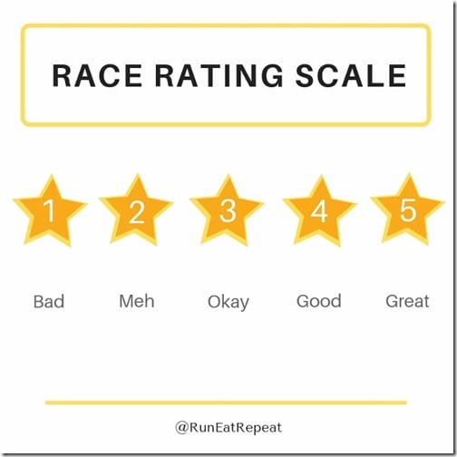 Race Rating Scale (640x640)