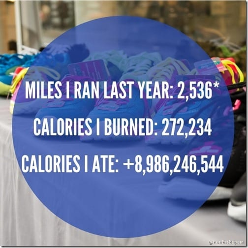 miles run and calories burned total (640x640)