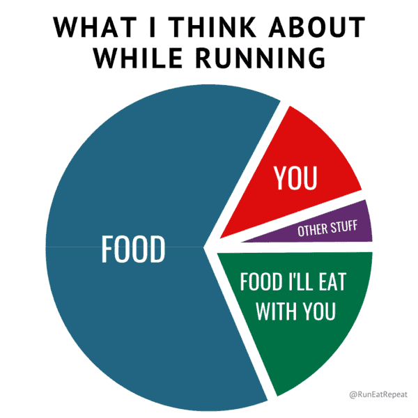 Pie Chart love funny Valentines meme @RunEatRepeat