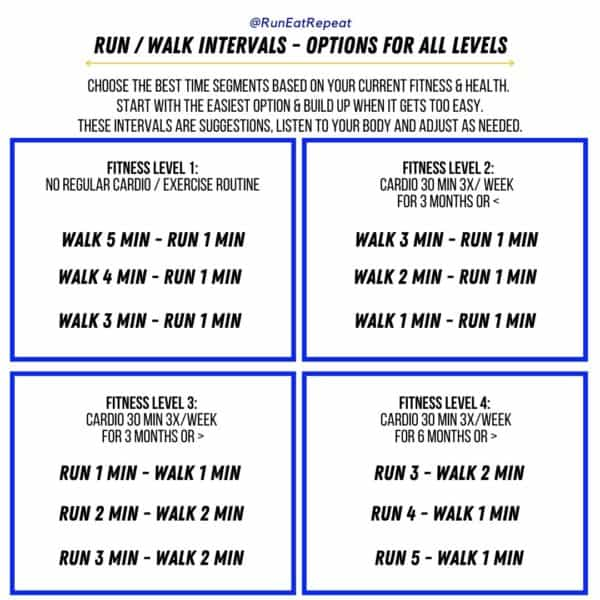 How to Start Running with the Run / Walk Strategy 4