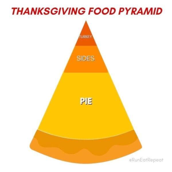 Pirámide alimenticia de acción de gracias