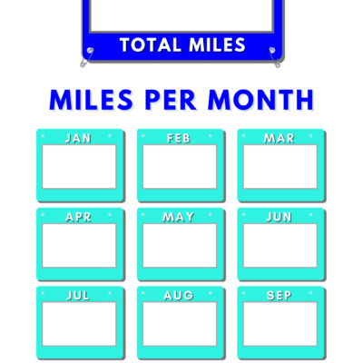 Miles Total and Best of February 2021