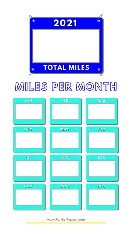 Plantilla de historial de millas de carrera por mes