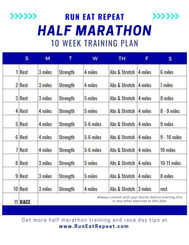 Half Marathon Training Plan 10 Weeks