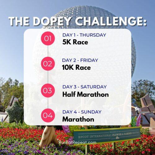 Run Disney Dopey Challenge